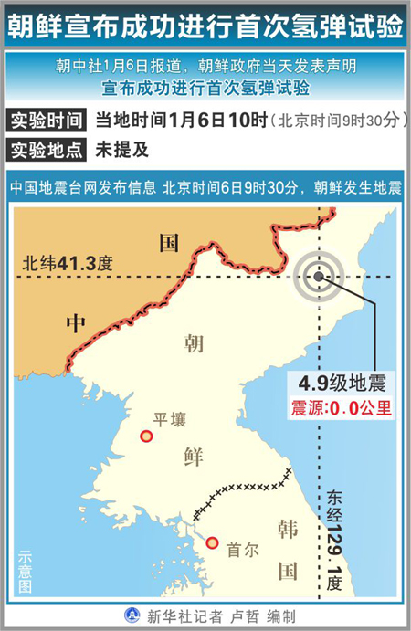 朝鲜半岛至今还处于军事对峙状态,冲突和战争的阴云仍存.