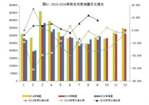 2016中国能源消费结构中国能源产量