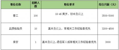 QQ图片20200121154307