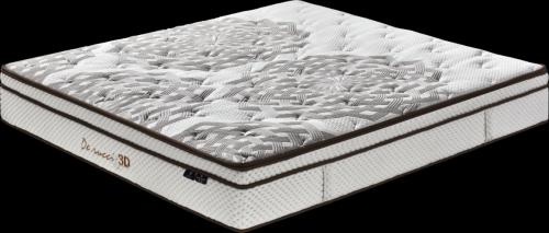 床垫材质辨别,如何挑选好床垫